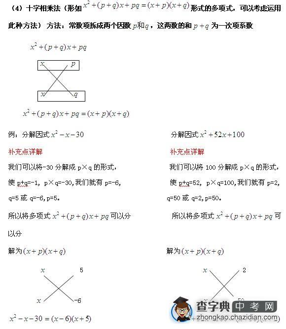 初二数学知识点:因式分解的方法之十字相乘法图片
